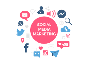 Social Media Marketing in Orange County